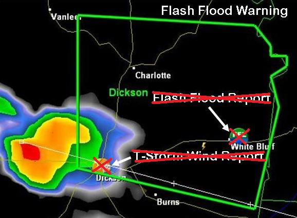 Sample Flash Flood Warning