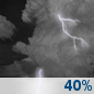 Tonight: Scattered showers and thunderstorms, mainly before midnight.  Mostly cloudy, with a low around 69. Northwest wind 3 to 5 mph.  Chance of precipitation is 40%. New rainfall amounts of less than a tenth of an inch, except higher amounts possible in thunderstorms.