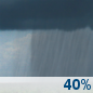 Tuesday: A 40 percent chance of showers.  Mostly cloudy, with a high near 58.